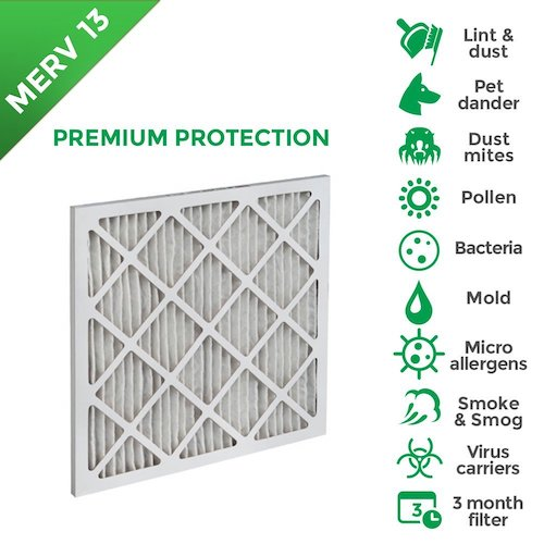 8. 20x20x1 Merv 13 (MPR 2200) Pleated AC Furnace Air Filters. 6 Pack