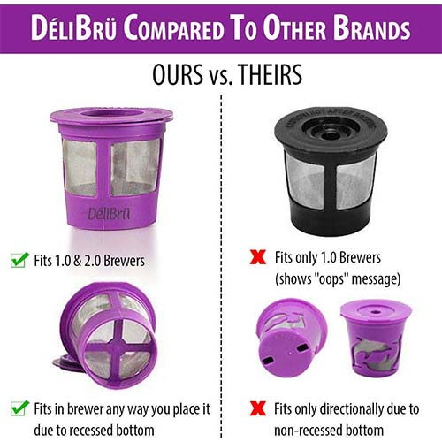 2. Reusable K Cups for Keurig 2.0 & 1.0 4PACK Coffee Makers